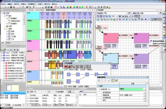 利用FLEXSCHE系统充实及灵活的计划排程方案配置(正向、逆向、混合、无限产能、工作主导、资源主导等),可以秒级完成排程模拟,通过丰富的可视化界面提前发现瓶颈及异常,并作出生产及物料的调整应对,以及下达计划指令。通过排程系统的应用,大幅提高计划业务效率和计划合理性!