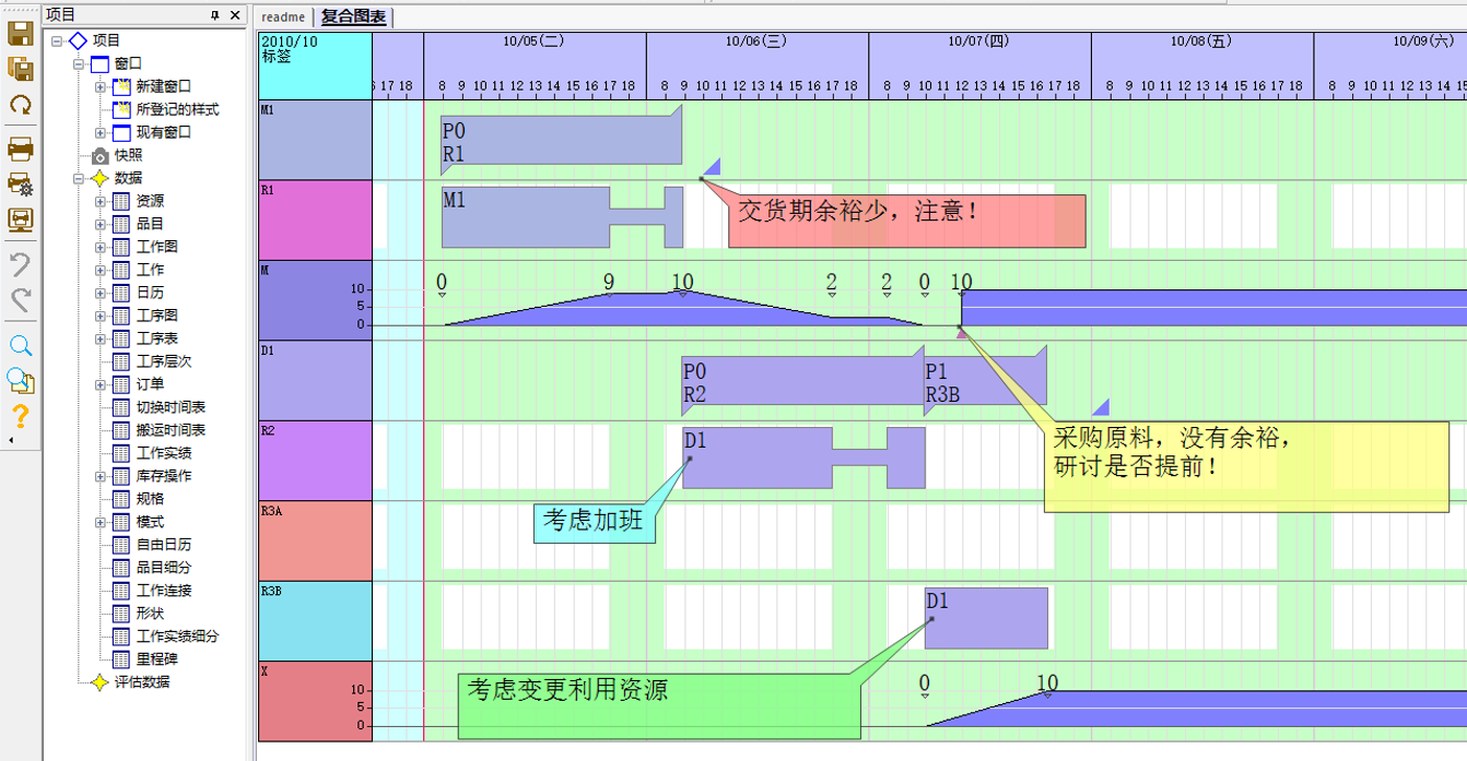 FLEXSCHE系统甘特图计划便签备注说明添加,前因后果记录更直观方便!
