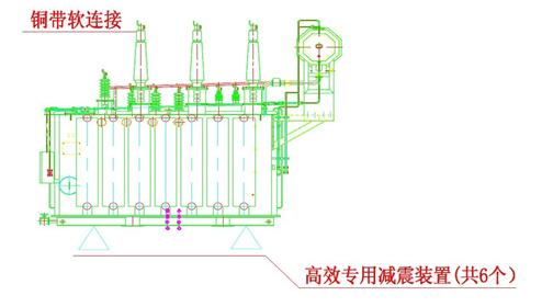 配电房变压器减振降噪的方案