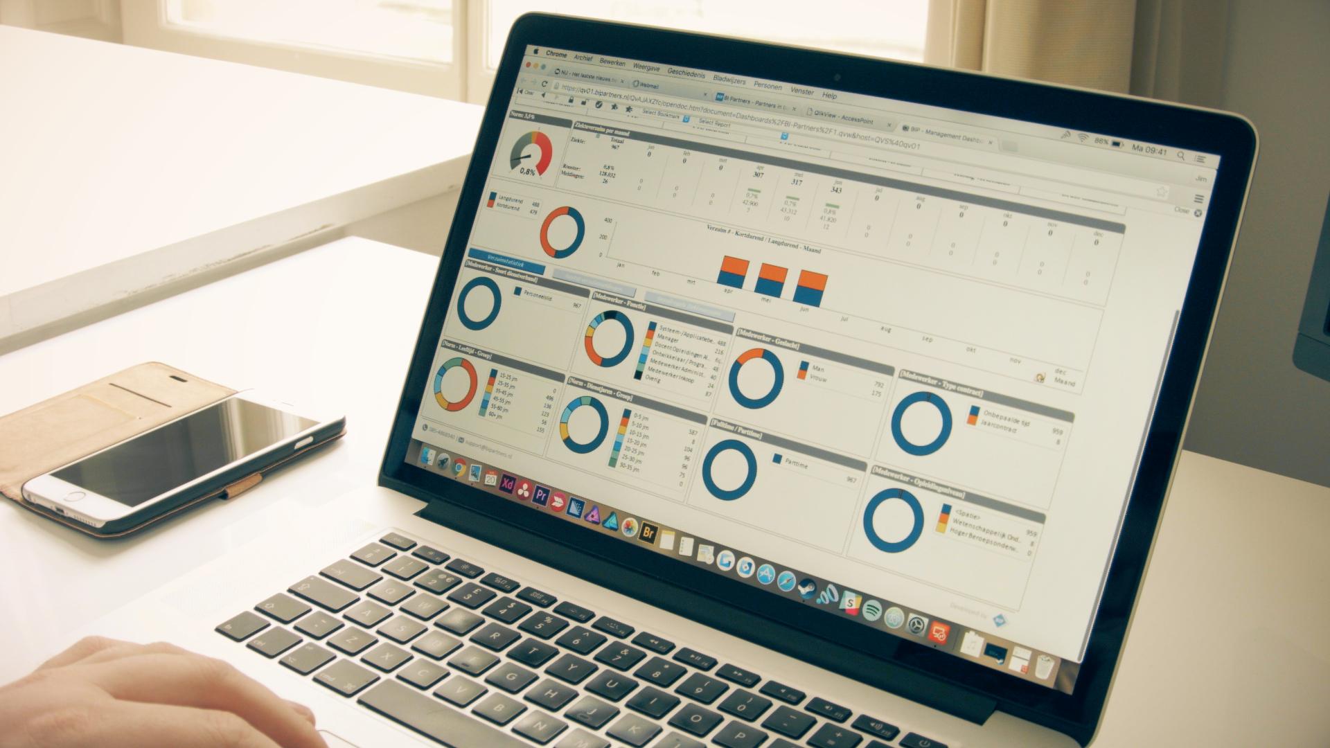 可视化所有关键 KPI 的实际值与标准值。分析每个数据源,从每个已完成订单的生产产量和报废百分比,到机器运行时间和工作订单量。