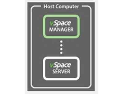 适合小微企业,或企业/工厂/学校单个部门,只有一台服务器,同时安装vSpace Server、vSpace Manager组件,即将这两个功能模块安装在同一台服务器上;