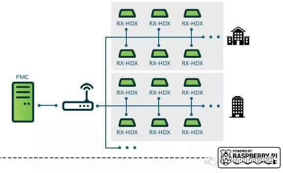 NComputing-RX-HDX只为Citrix-HDX-Ready而生获官方推荐2