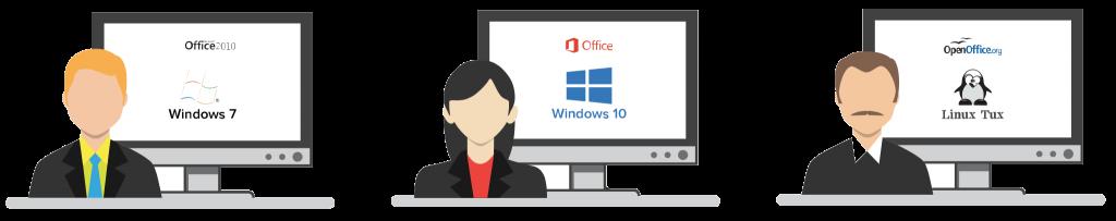VERDE VDI企业级的桌面虚拟化 了解为何越来越多的中、小企业 正在迁移到VDI2.0