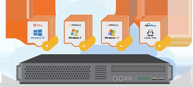 VERDE VDI虚拟桌面软件多种简单部署模式
