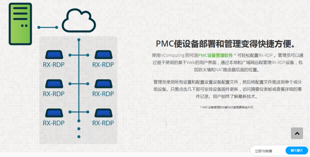 需要PMC来管理设备-1024x519