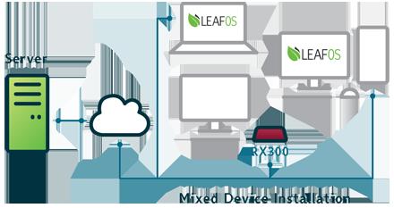 "vSpace Pro软件与LEAF OS和RX300组合为用户提供了一个""简单、强大、快速""的虚拟桌面解决方案"