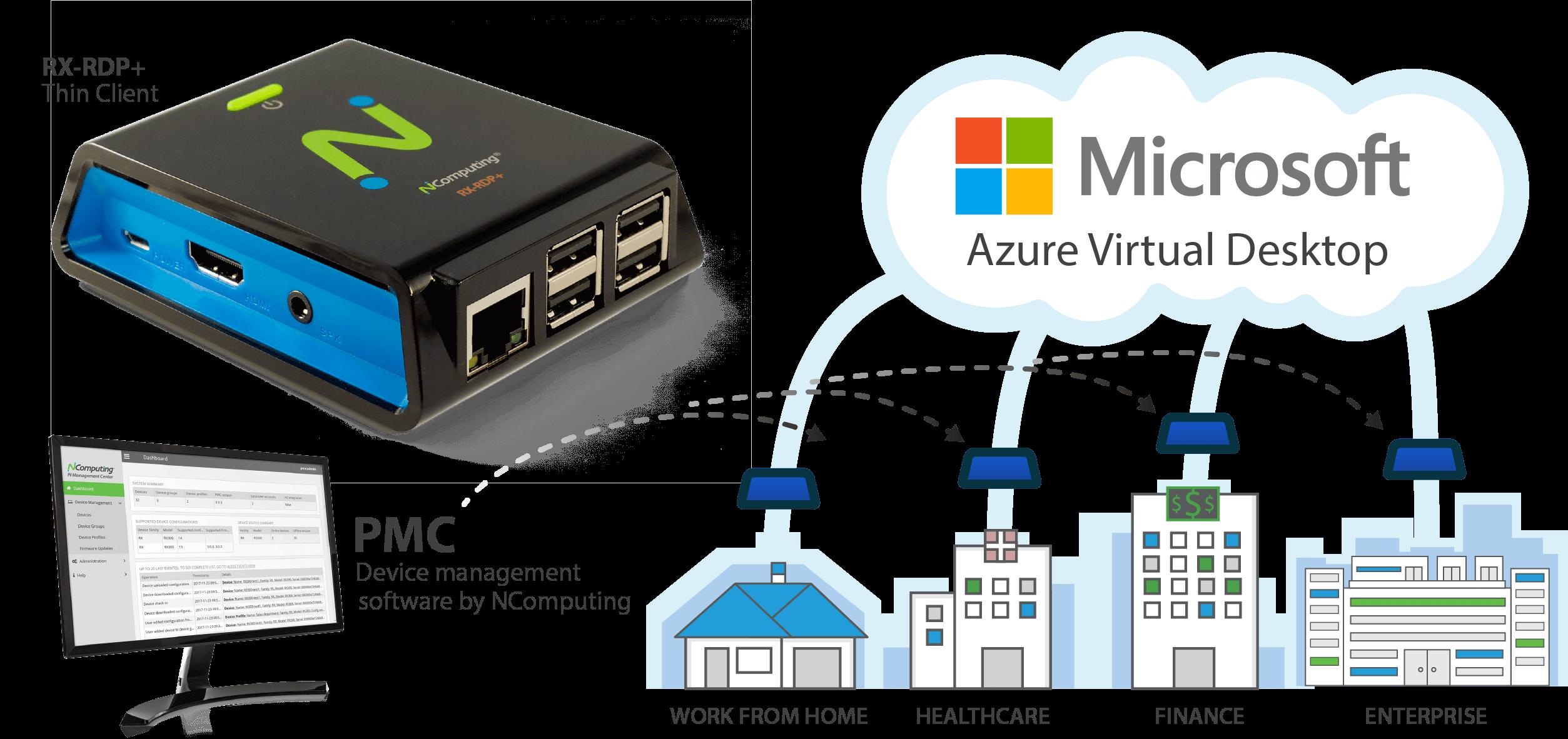 RX-RDP/RX-RDP+专为Microsoft AVD、Microsoft RDS、VERDE VDI 和远程 PC 访问以及 vSpace Pro桌面虚拟化而设计的下一代云PC
